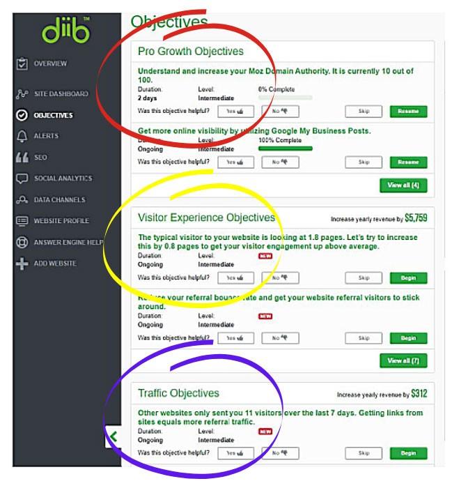 Website checker tool
