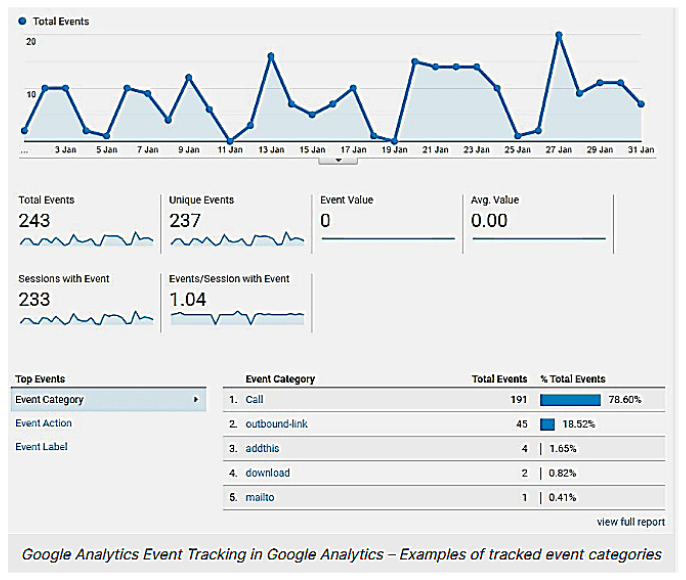 Estimate 2020 Website Traffic with This Free Tool