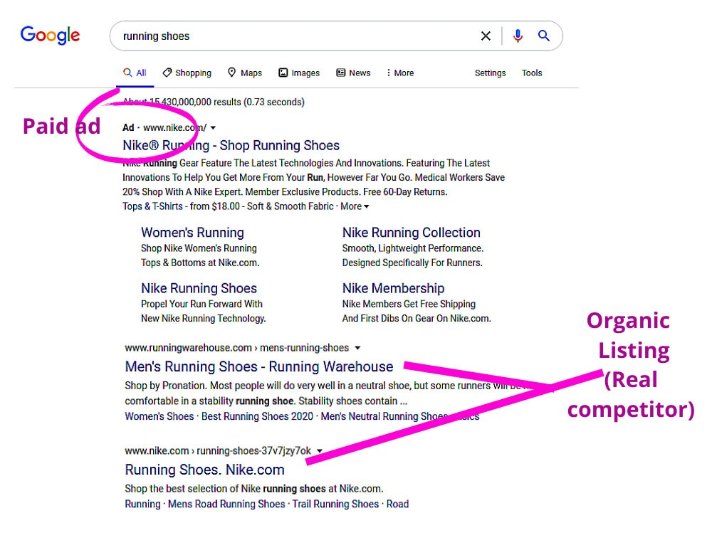Competitor backlinks