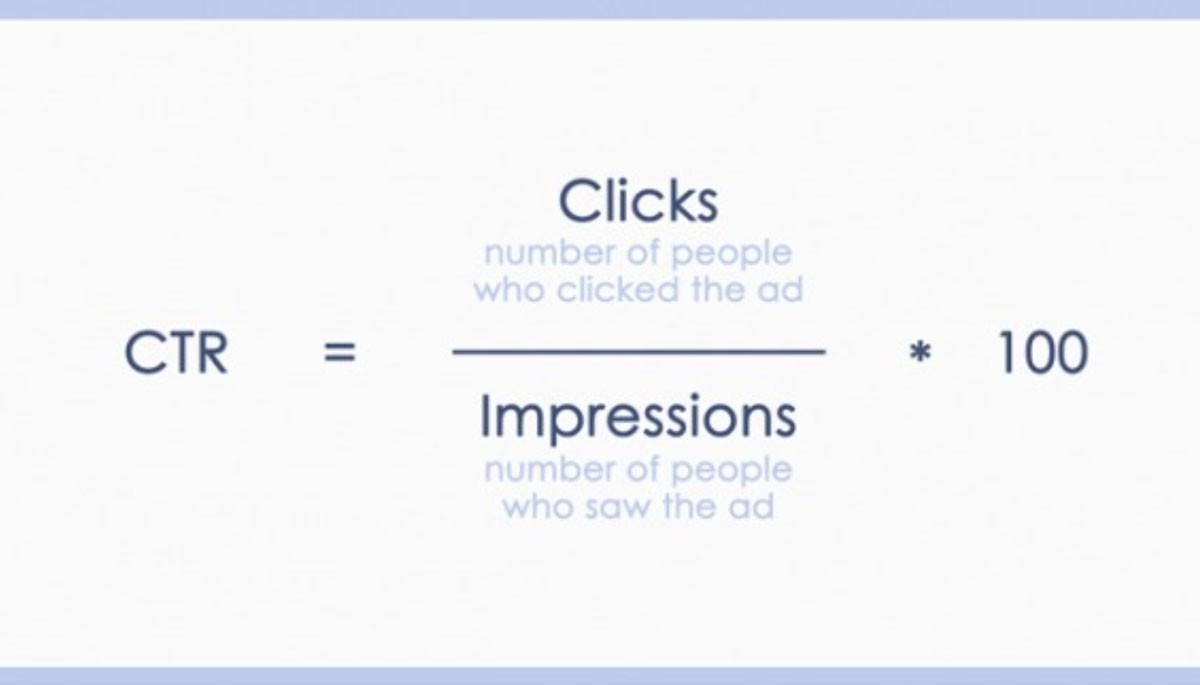 CPM Digital Marketing